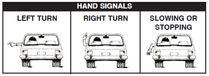 Using Hand Signals | DMV Practice Test VA