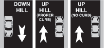 Parking Uphill | Permit Practice Test MA