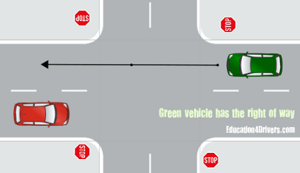 Right of Way At 4-Way Stop Intersection: Vehicles Come From Opposite Directions