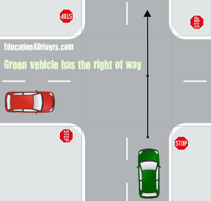 Right of Way At 4-Way Stop Intersection: Green Vehicle is On The Right From Red Vehicle